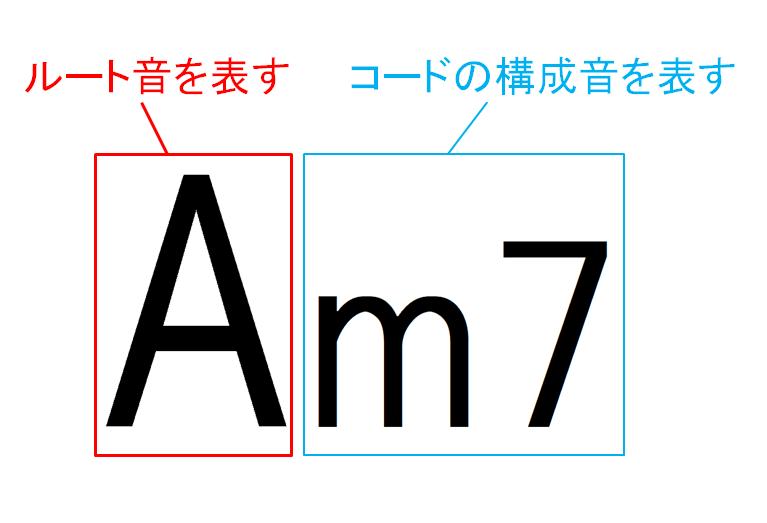 f:id:atomu_330:20171027175458p:plain