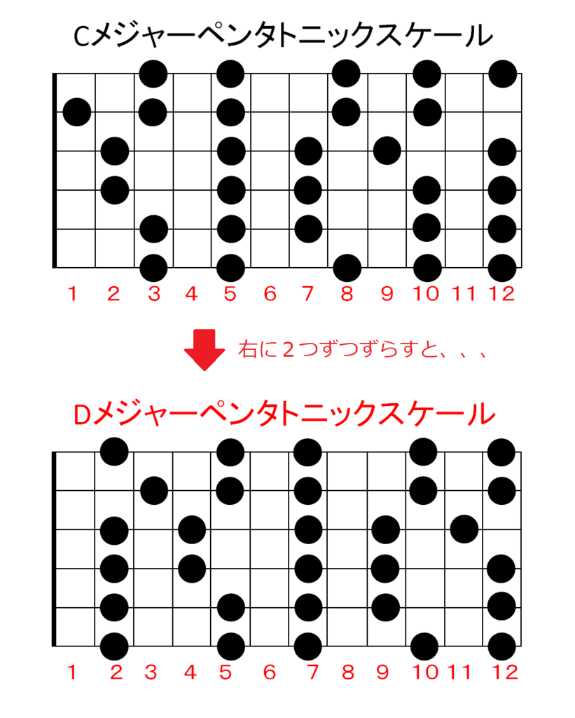 f:id:atomu_330:20171028222803p:plain