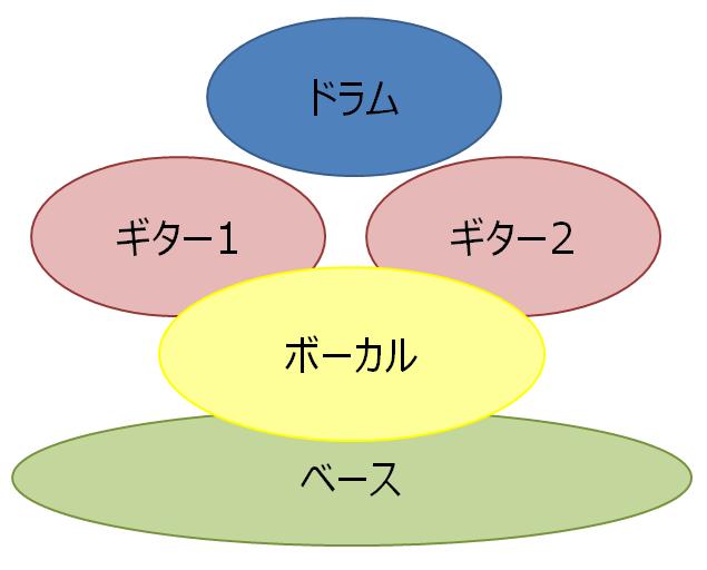 f:id:atomu_330:20180220142742p:plain