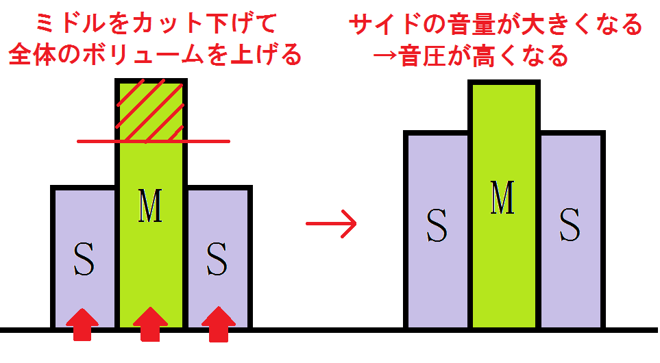 f:id:atomu_330:20180506130118p:plain