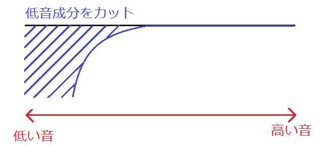 f:id:atomu_330:20180609204501p:plain