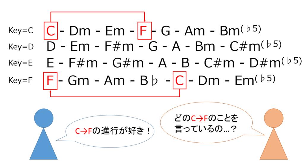 f:id:atomu_330:20180812115006p:plain