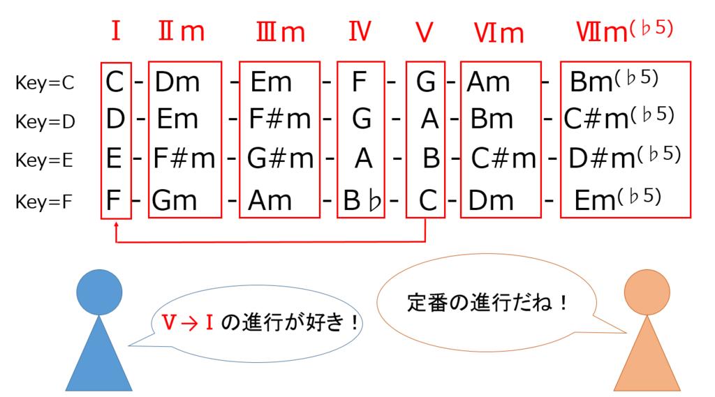 f:id:atomu_330:20180812115302p:plain