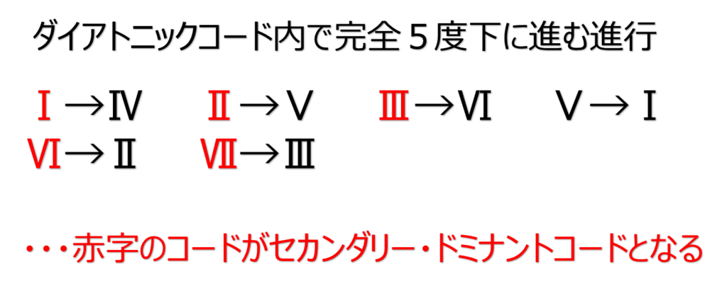 f:id:atomu_330:20180814151909p:plain