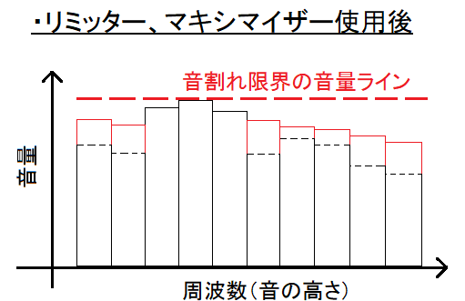 f:id:atomu_330:20180922202554p:plain