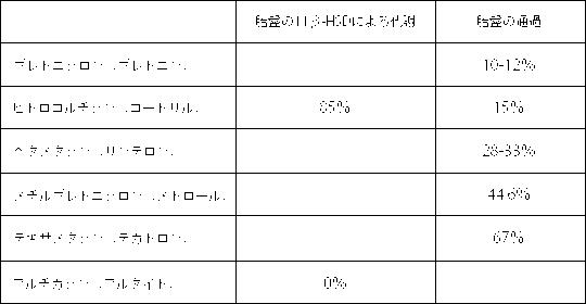 f:id:atopysan:20160211122731p:plain