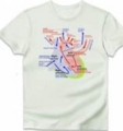 売れたよ★心臓 医療系 図(英語)Tシャツ in upsold