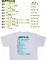 売れたよ★必須アミノ酸&消化と分解酵素(両面)Tシャツ in upsold