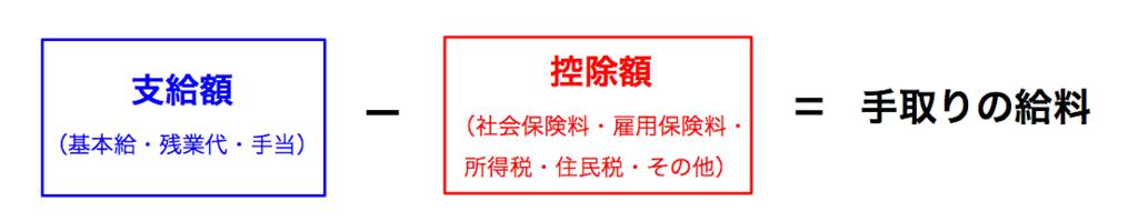 f:id:ats_satomi-iwamoto:20180124183209p:plain