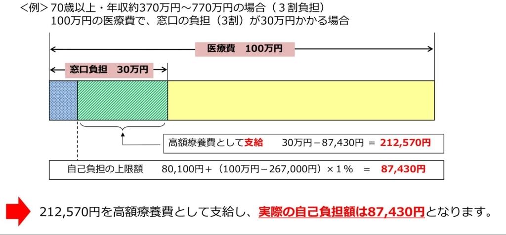 f:id:ats_satomi-iwamoto:20180423103248j:plain