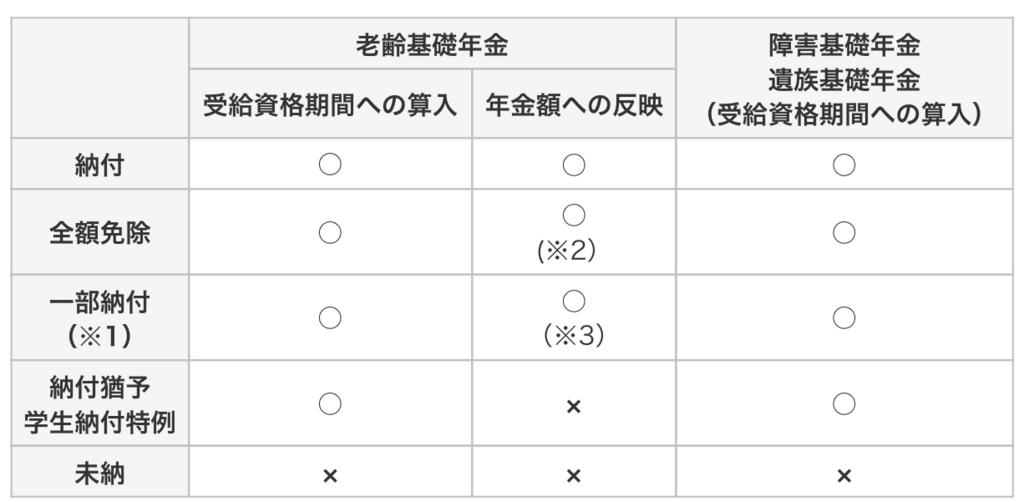 f:id:ats_satomi-iwamoto:20180516161420j:plain