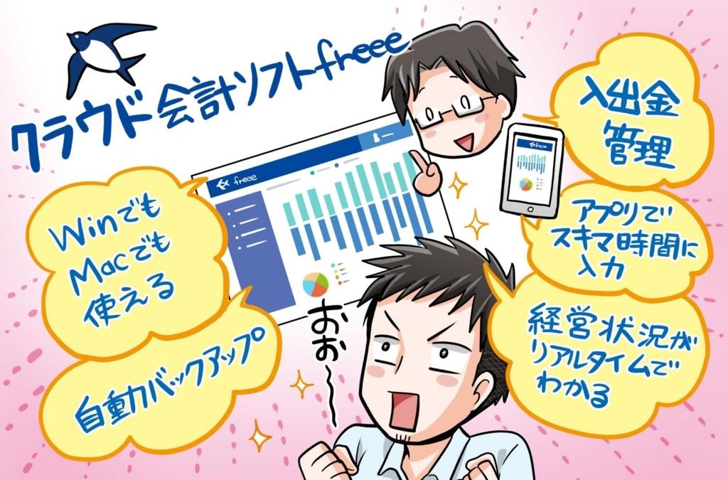 f:id:ats_satomi-iwamoto:20180619142607j:plain