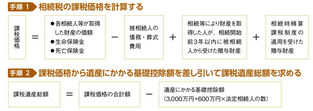 f:id:ats_satomi-iwamoto:20180725113836j:plain