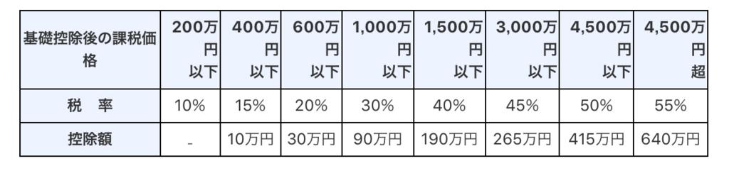 f:id:ats_satomi-iwamoto:20180725113859j:plain