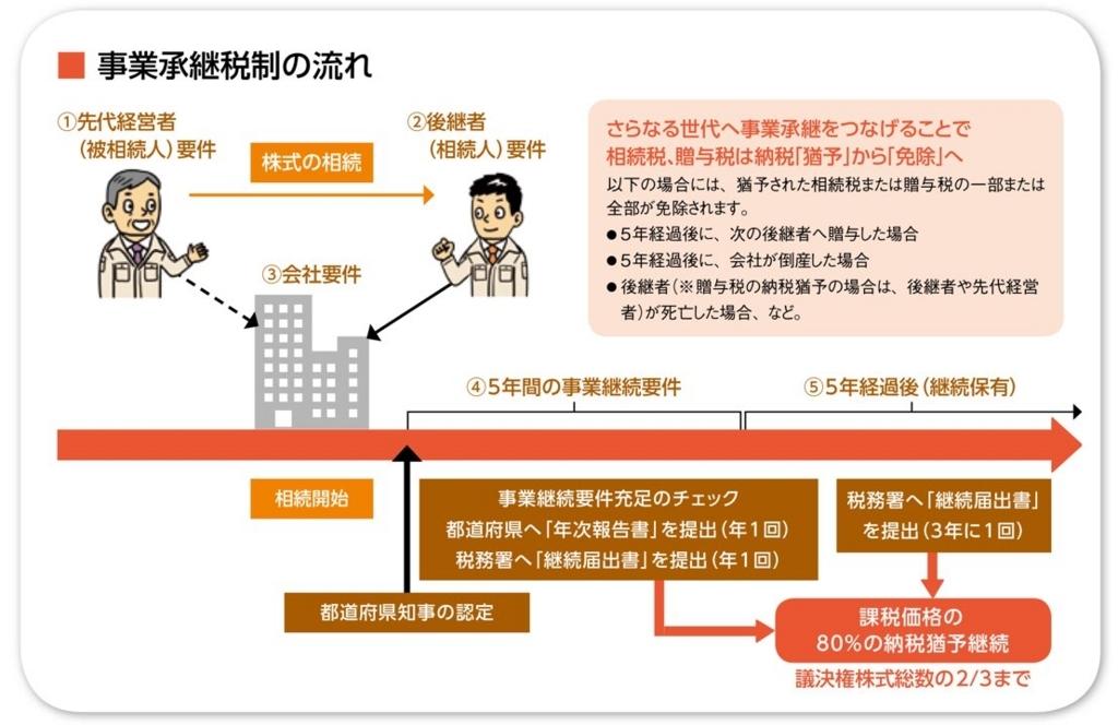 f:id:ats_satomi-iwamoto:20180725120715j:plain