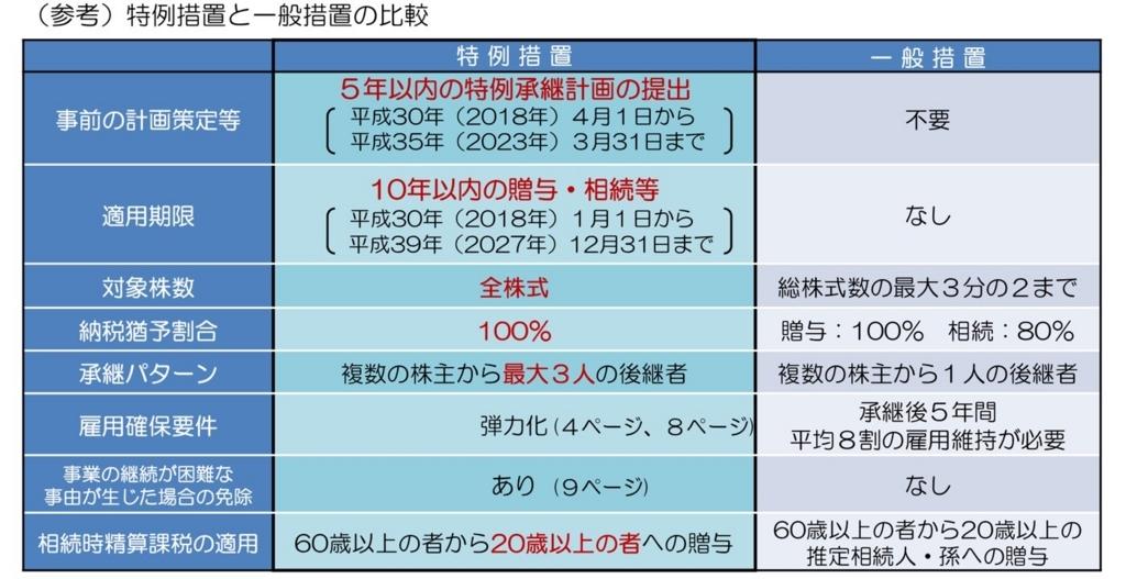f:id:ats_satomi-iwamoto:20180725120731j:plain