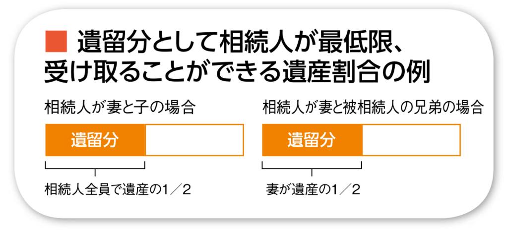 f:id:ats_satomi-iwamoto:20180731142216j:plain