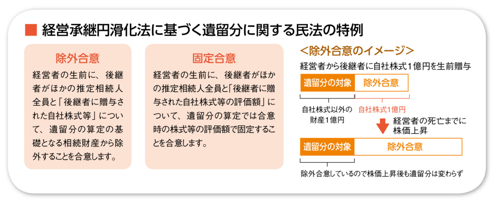 f:id:ats_satomi-iwamoto:20180731142253j:plain
