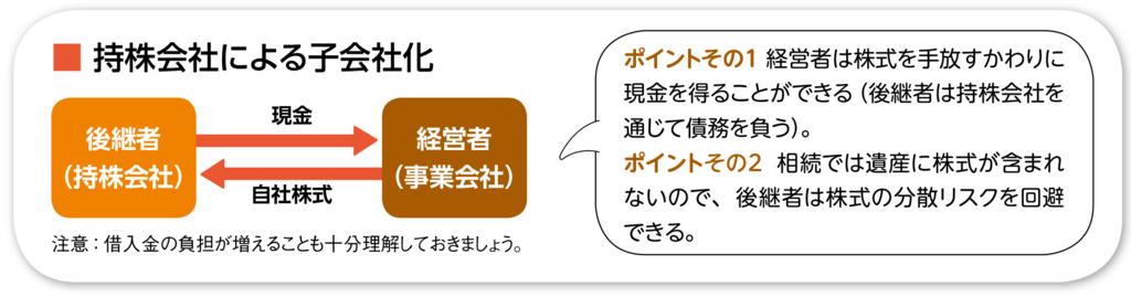 f:id:ats_satomi-iwamoto:20180817125520j:plain