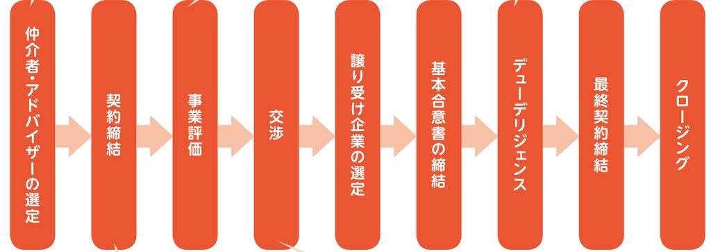 f:id:ats_satomi-iwamoto:20180831153020j:plain