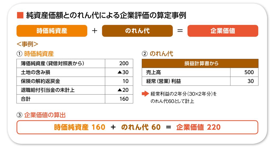f:id:ats_satomi-iwamoto:20180831153106j:plain