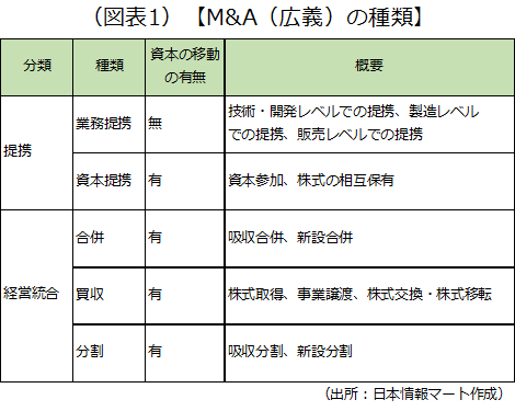 f:id:ats_satomi-iwamoto:20180903133433p:plain