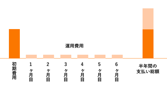 f:id:ats_satomi-iwamoto:20181102153412p:plain