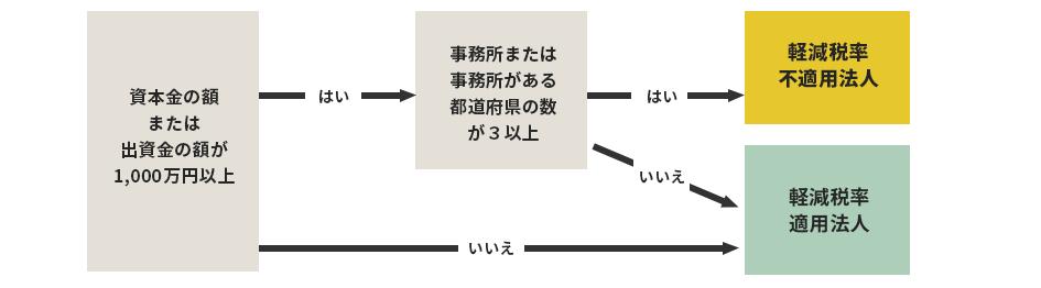 f:id:ats_satomi-iwamoto:20181116173356p:plain