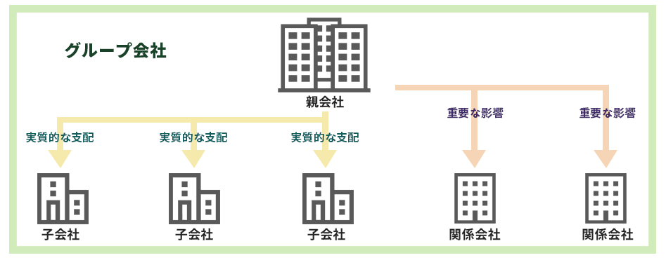 f:id:ats_satomi-iwamoto:20181116173445p:plain
