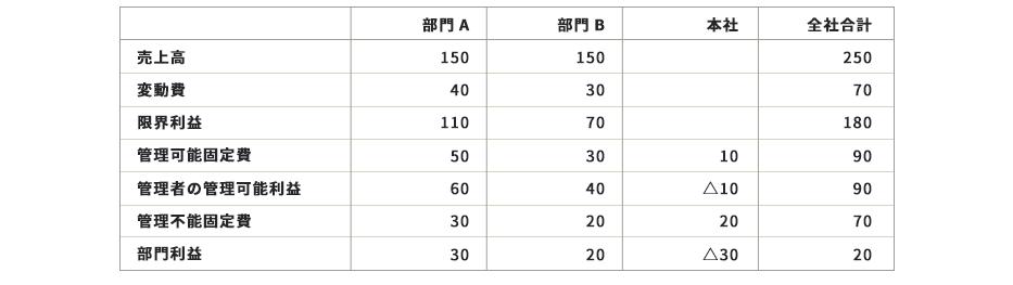 f:id:ats_satomi-iwamoto:20181116173510p:plain