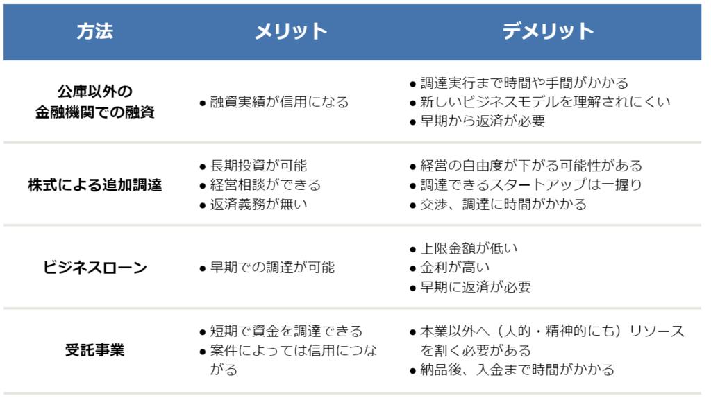 f:id:ats_satomi-iwamoto:20181127162820p:plain