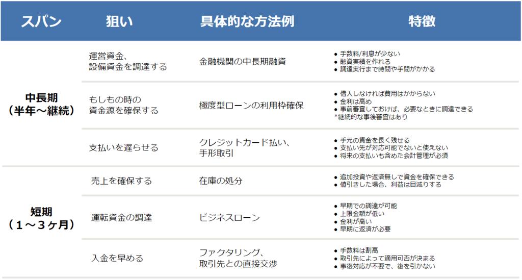 f:id:ats_satomi-iwamoto:20181211162653p:plain