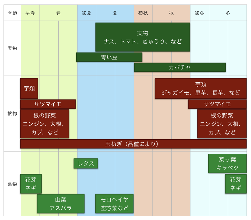 f:id:ats_satomi-iwamoto:20181217112827p:plain