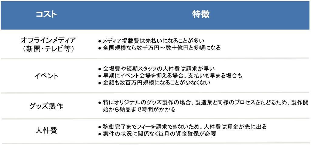 f:id:ats_satomi-iwamoto:20190122160017p:plain