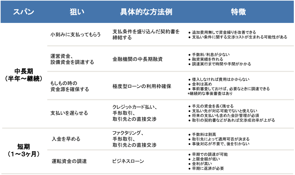 f:id:ats_satomi-iwamoto:20190122160210p:plain