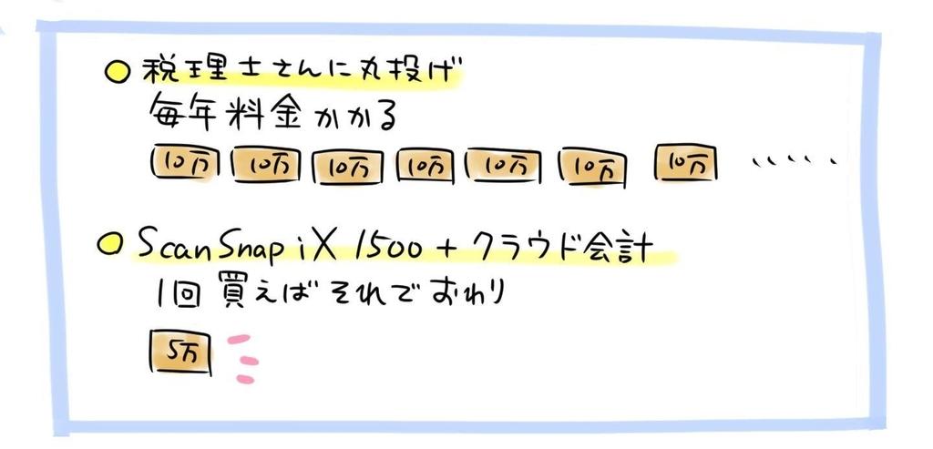 f:id:ats_satomi-iwamoto:20190131105326j:plain