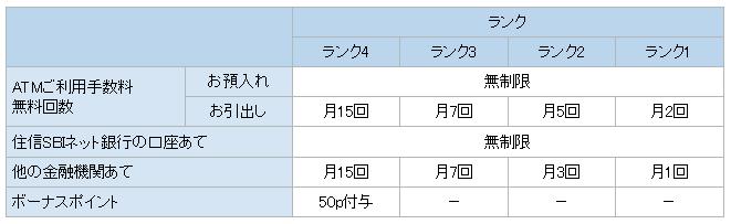 f:id:atsu4n:20170227232005p:plain