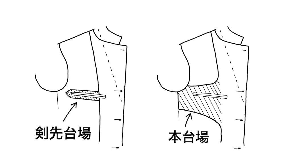 f:id:atsu_egami:20201120161911j:image