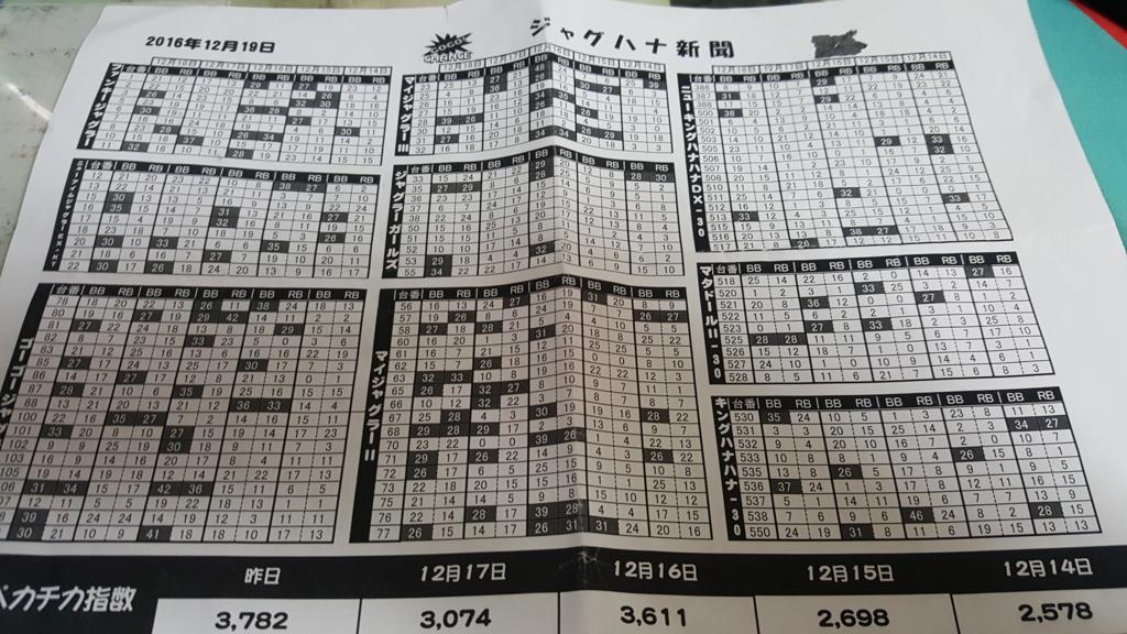 f:id:atsugiebina:20170102002350j:plain