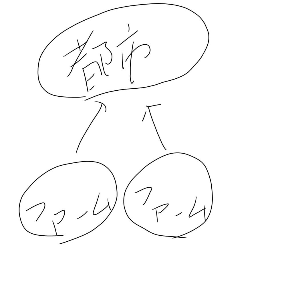 f:id:atsugiebina:20210208204446j:image