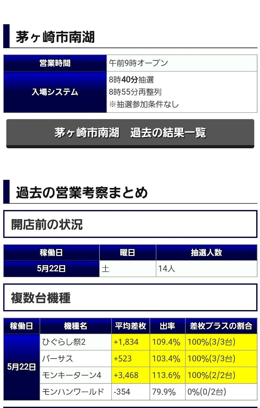 f:id:atsugiebina:20210607065626j:image