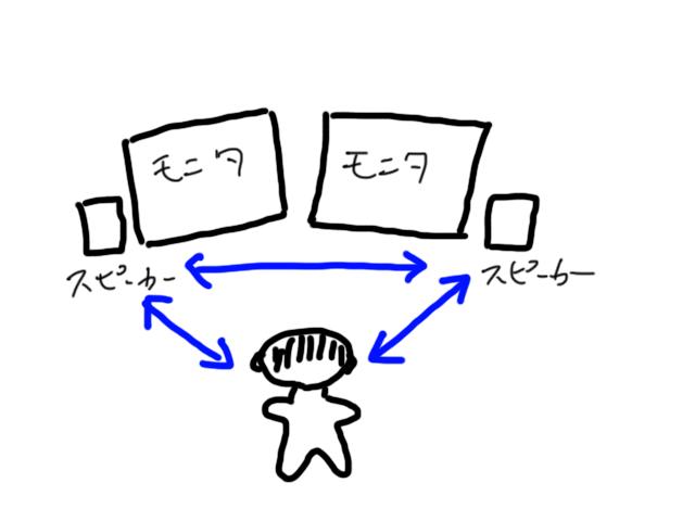 f:id:atsuhiro-me:20151101232443p:plain:w300