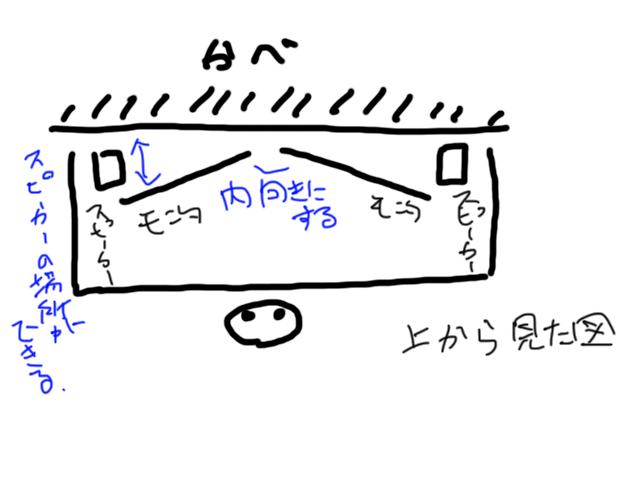 f:id:atsuhiro-me:20151101232445p:plain:w300