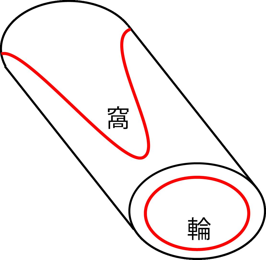f:id:atsuhiro-me:20151108003200p:plain:w300