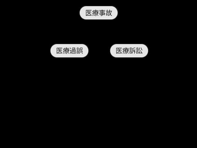f:id:atsuhiro-me:20151118140307p:plain:w300