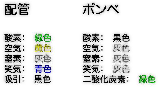 f:id:atsuhiro-me:20151120221847p:plain:w300