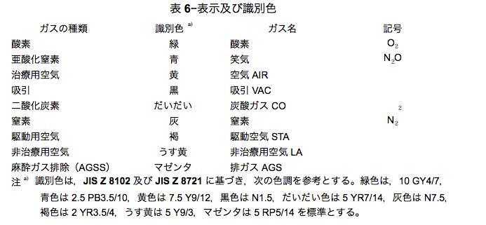 f:id:atsuhiro-me:20151120221849p:plain:w300