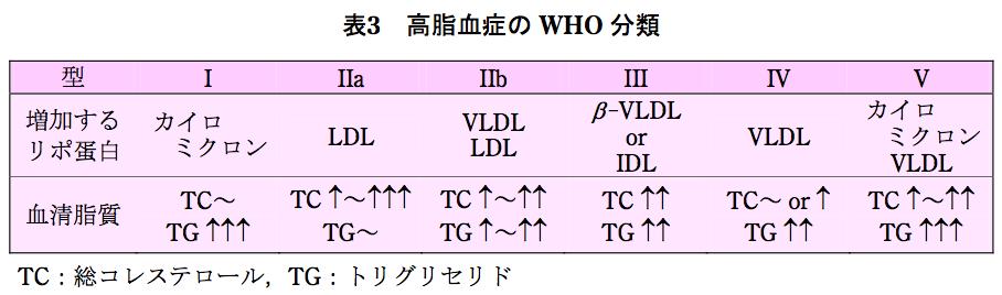 f:id:atsuhiro-me:20151122234110p:plain:w300