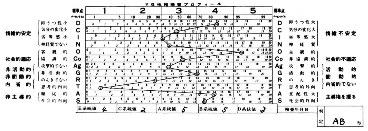 f:id:atsuhiro-me:20151124003230j:plain:w300