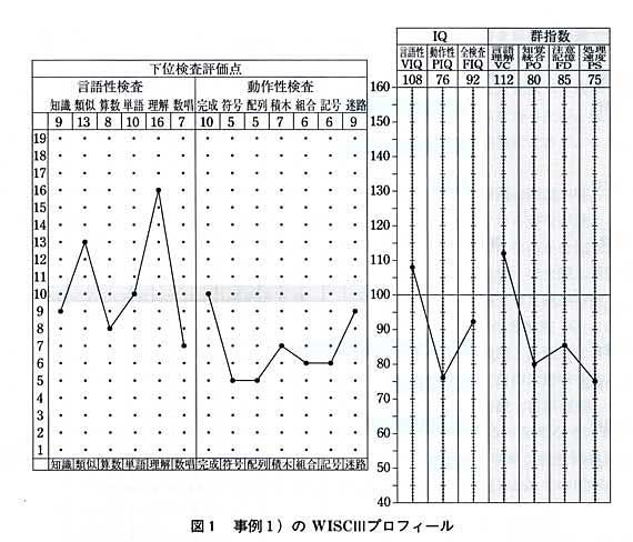 f:id:atsuhiro-me:20151124003251j:plain:w300